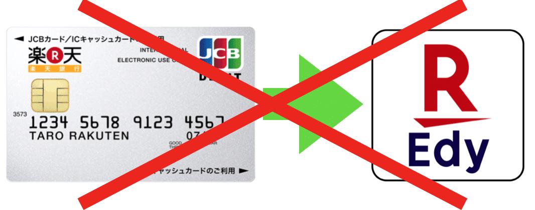 楽天銀行JCBデビットカード 楽天Edy